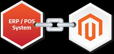 Magento Developers Devon | Magento Devon | Magento Partner