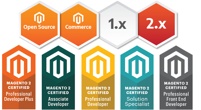 Magento 1, Magento2, Magento Enterprise, Magento Community